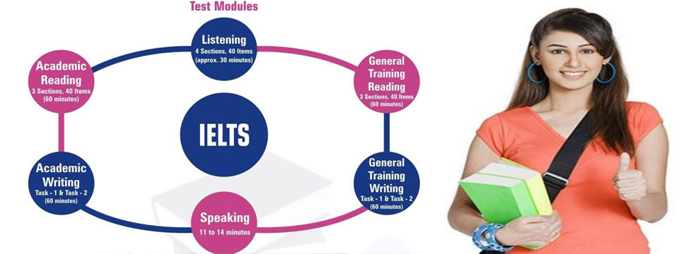 ielts Language Coaching