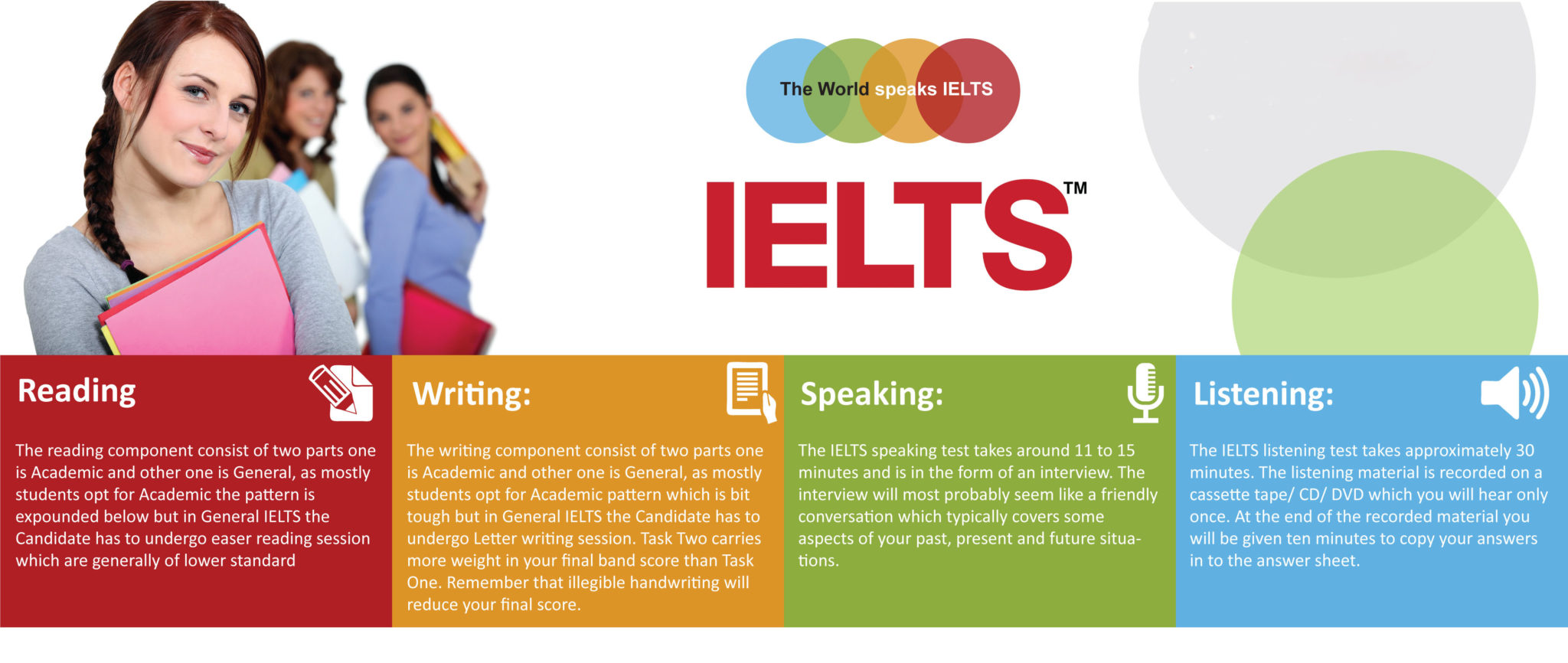 IELTS Coaching Classes in Delhi